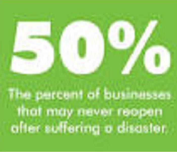 Green fact 50% - the percent of businesses that may never reopen after suffering a disaster